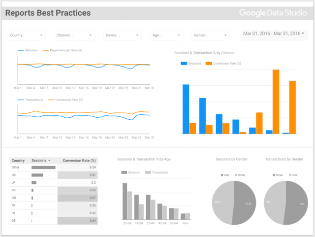 Google Data Studio: Learn Step-By-Step Guide